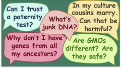 Useful Genetics Part 2