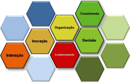 Entrepreneurship and Entrepreneurial Skills